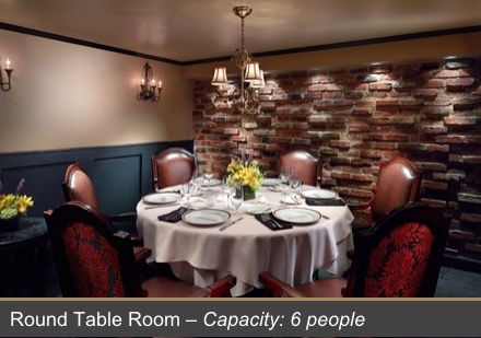 New orleans restaurants with private rooms